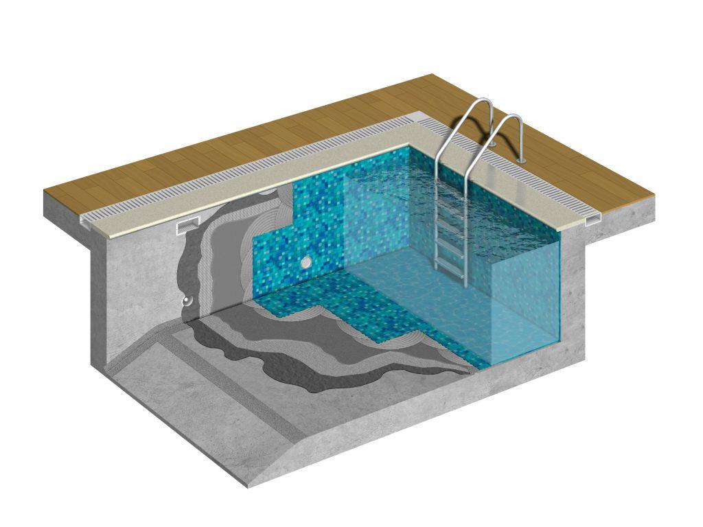 бетонный бассейн под ключ